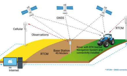 ACEINNA and Point One Navigation launch OpenARC for precise positioning in agriculture, construction, robotics and trucking