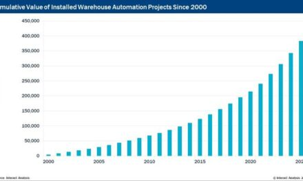 Warehouse automation services market to double by 2025
